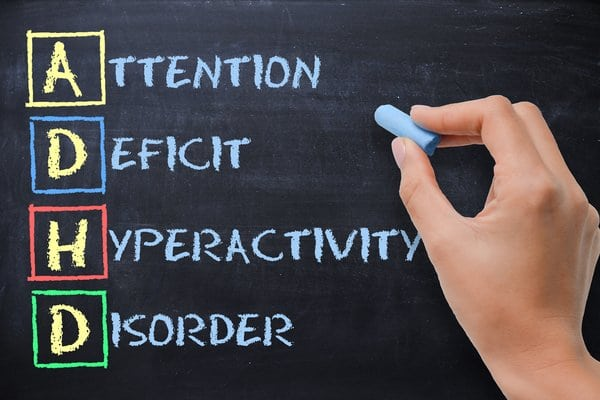 ADHD Stands for Attention Deficit Hyperactivity Disorder